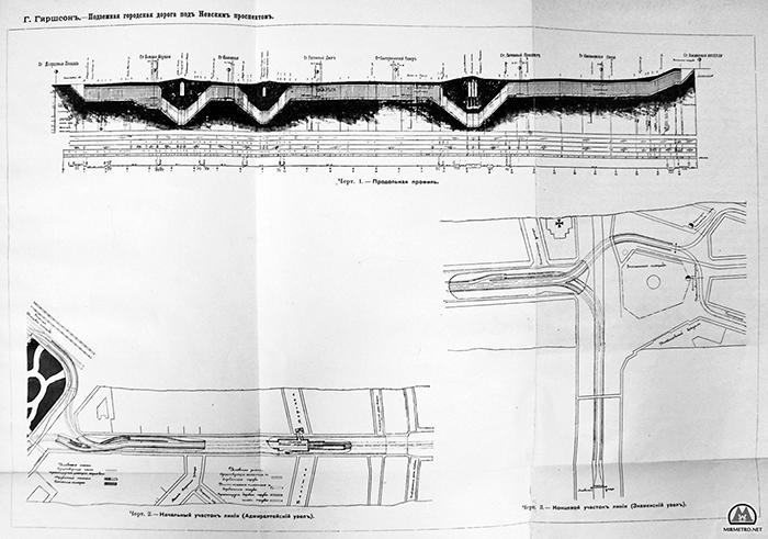 Проект инженера Гиршсона Г.А. – подземная железная дорога под Невским проспектом