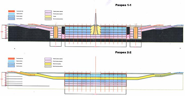 Проект строительства подземного торгового комплекса способом опускного колодца