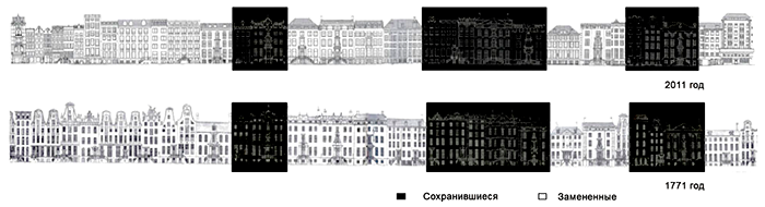Дома в историческом центре Амстердама