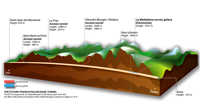 Схема тоннеля Лион-Франция