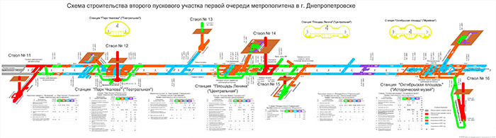 Схема первой очереди метро Днепра - 2014 год