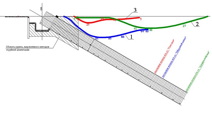 Строительство эскалаторных тоннелей