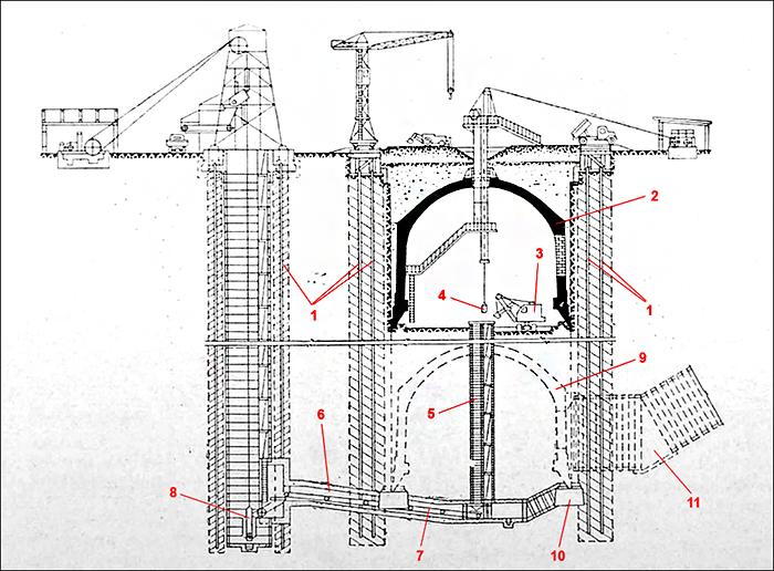 Схема строительства арсенальная