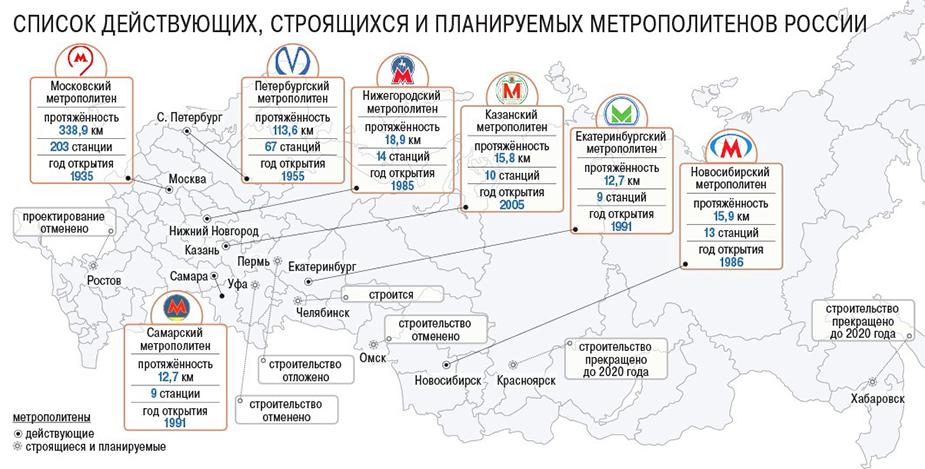 Список метро России