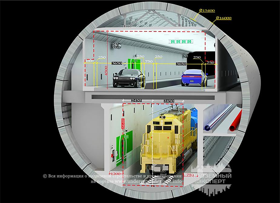 Двухъяросный тоннель - диаметр 16м