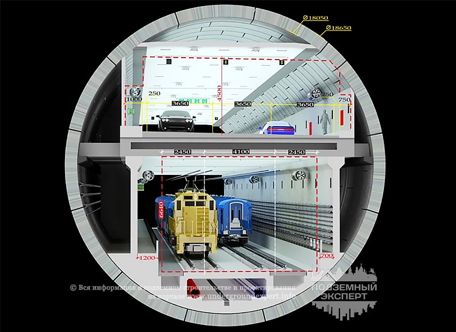 Двухъяроный тоннель