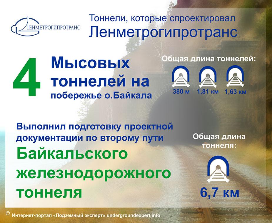 Тоннели Байкал
