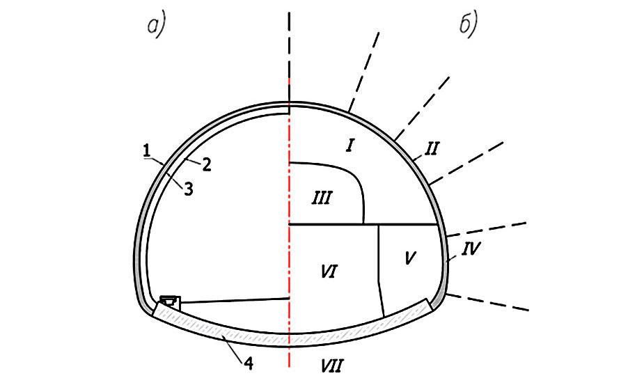 Технологическая последовательность раскрытия сечения тоннеля cпособом опертого свода