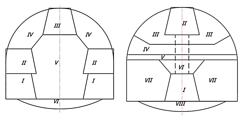 Технологическая последовательность раскрытия сечения тоннеля