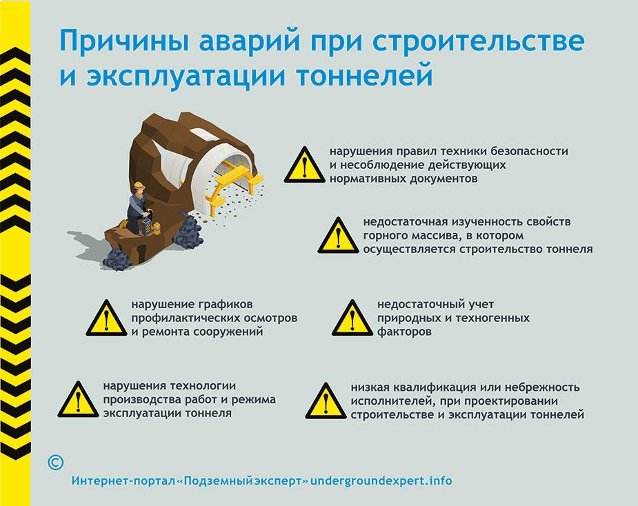 Аварии при строительстве тоннелей