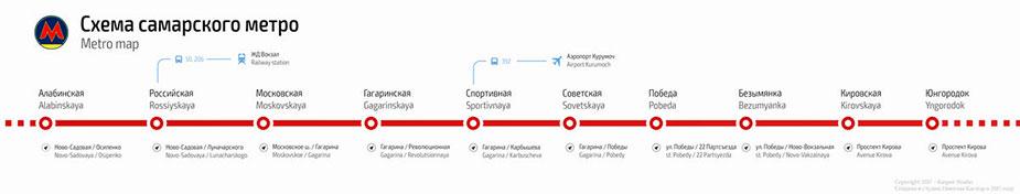 схема метро самары