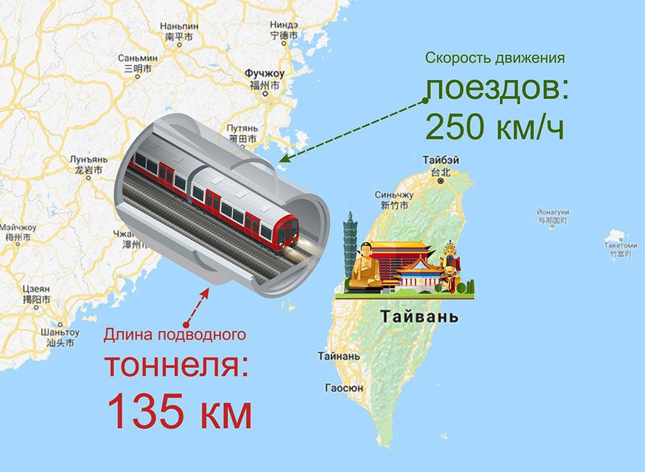 тоннель тайвань
