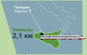 метро Палермо
