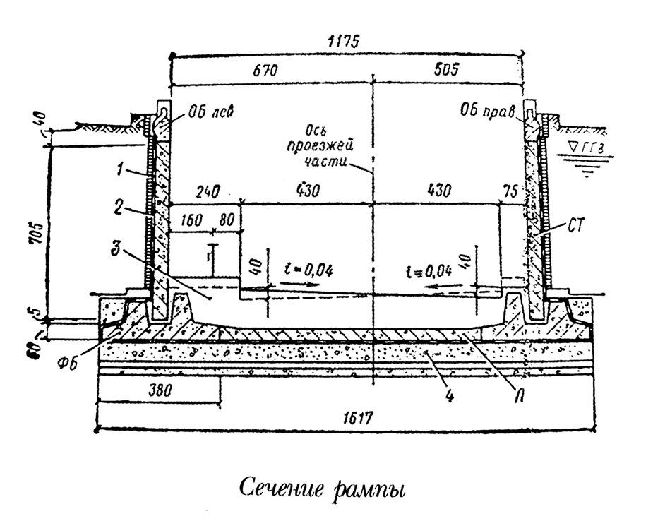 сечение рампы тоннеля