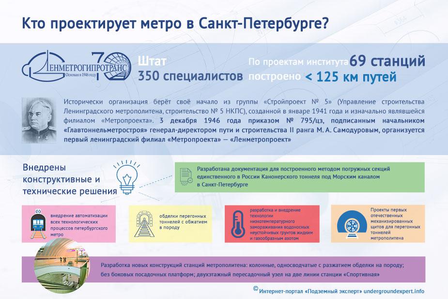 Кто проектирует метро в Санкт-Петербурге