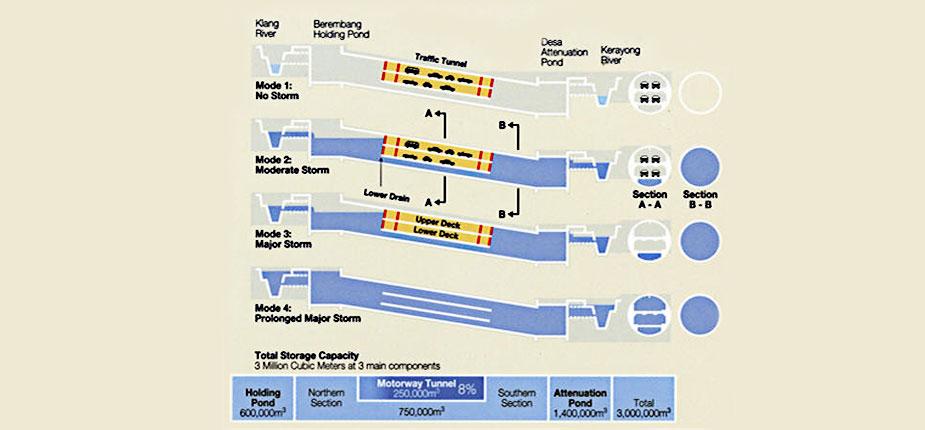 Режимы эксплуатации SMART Tunnel