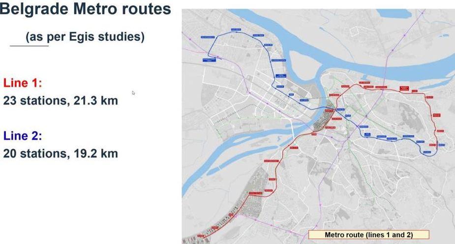 Belgrad metro map