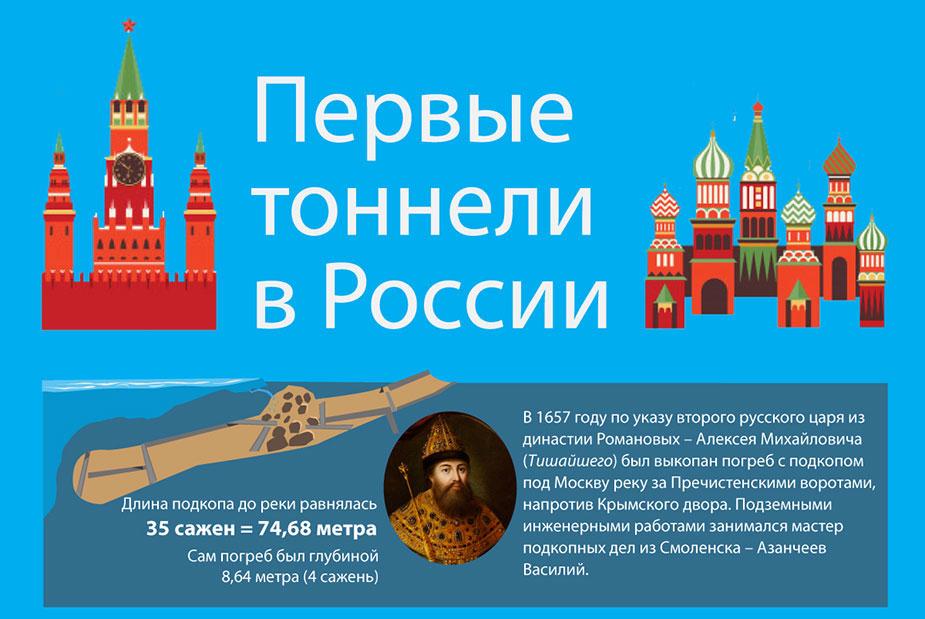 Первые тоннели в России