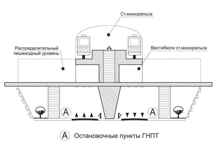 Поперечный профиль ТПУ «Одайба»