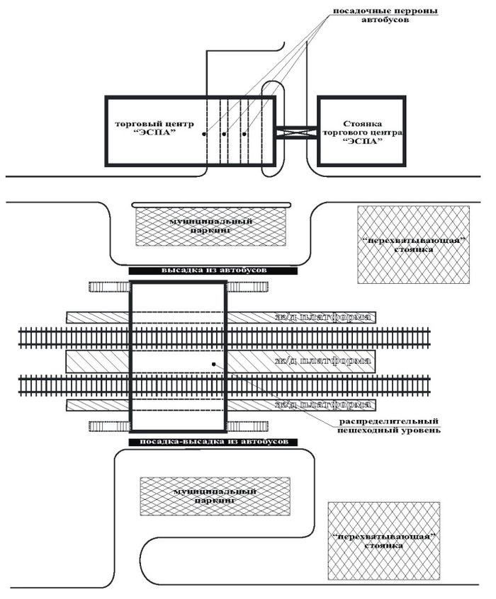 Схема планировочного решения ТПУ в Мацумото