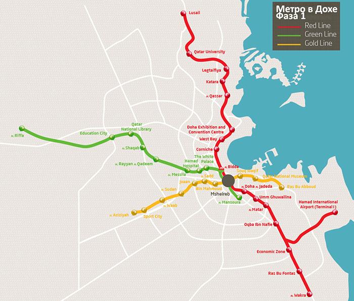 Схема метро Дохи - Катар