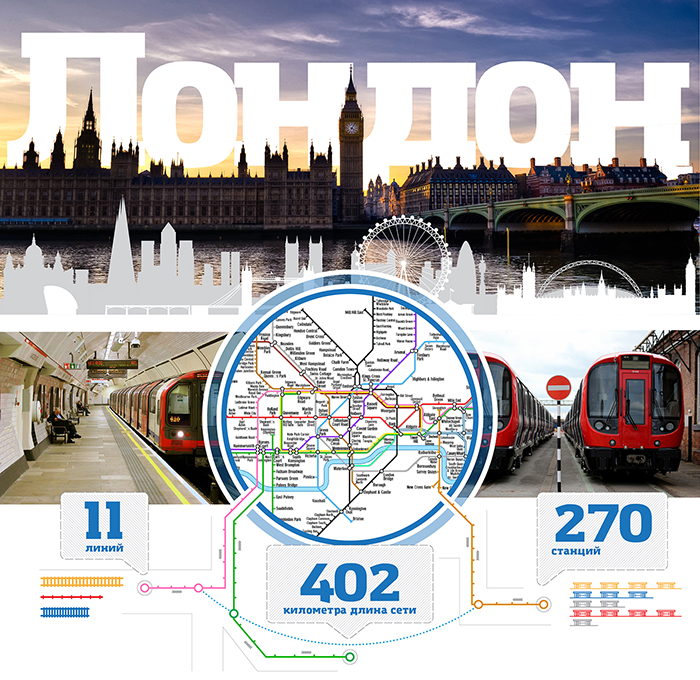 Инфографика метро Лондона