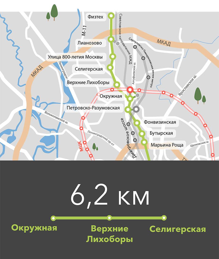 метро москвы новые станции