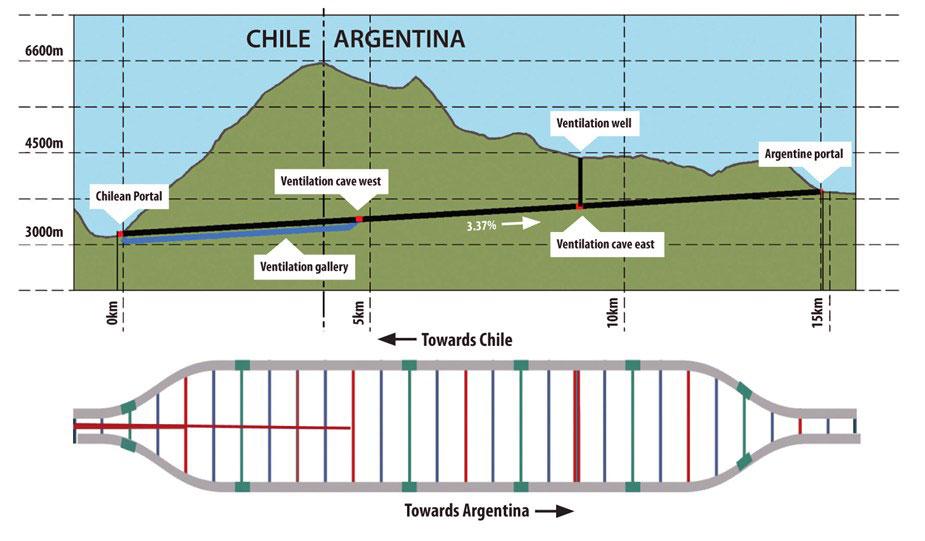 Тоннель Agua Negra